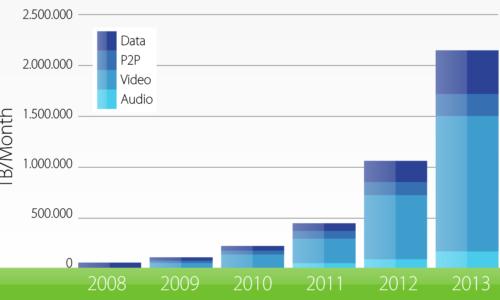 Why Use Digital Market Media 2